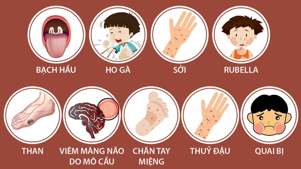 9 bệnh truyền nhiễm nguy hiểm phải cách ly y tế